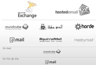 Choisissez votre interface préférée